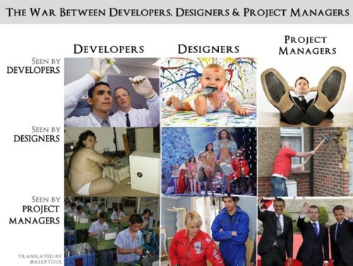 War-between-developers-designe